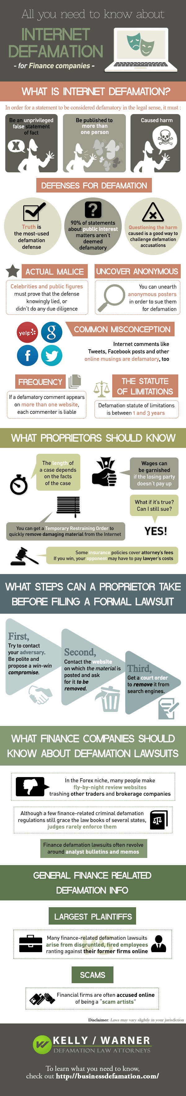 Financial Defamation infographic