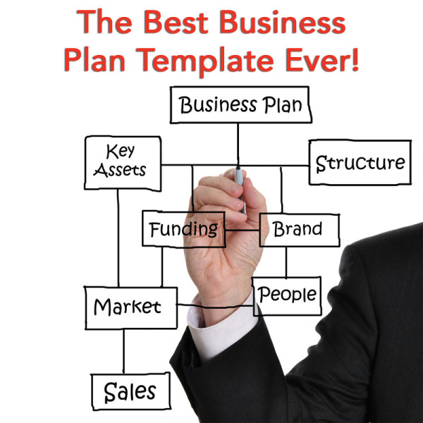 The Best Business Plan Template FUSE CFO Services And Bookkeeping - Best business plan templates
